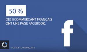 commerçant-communication-facebook