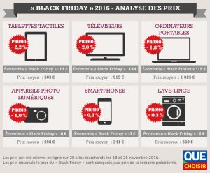 Black Friday-UFC-Que-Choisir