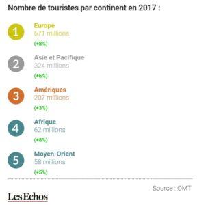 tourisme-2017